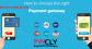 2D International Payment Gateway Turns Your Business Scalability worldwide